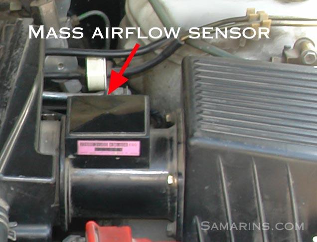 Astonishing P0100 Mass Air Flow Circuit Malfunction Wiring Cloud Staixaidewilluminateatxorg