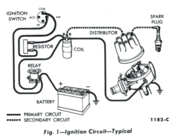 Amazing Vw Distributor Wiring Diagram 3 Wire Alternator Diagram Wiring Wire Wiring Cloud Ittabisraaidewilluminateatxorg