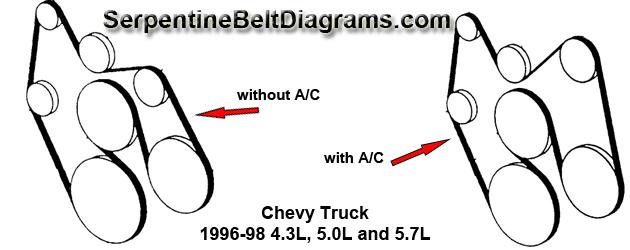 Nk 8022  Galleries Chevy 350 Engine Diagram Chevy 350 Engine Parts Diagram Wiring Diagram