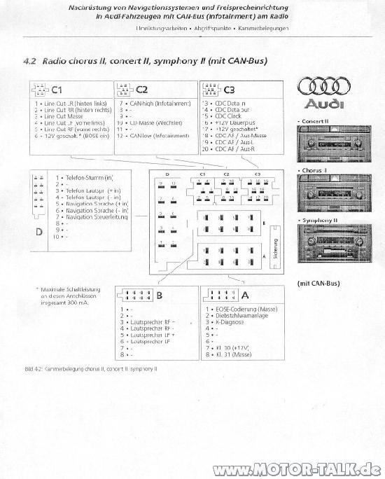 Symphony Audi A6 Wiring Diagram - Wiring Diagram bite-annual -  bite-annual.pisolagomme.it | Audi Symphony Ii Wiring Diagram |  | pisolagomme.it