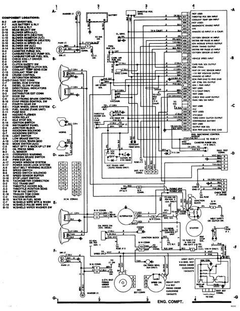 [FPWZ_2684]  RW_9200] 1985 Chevy Silverado Wiring Diagram Pdf Wiring Diagram   Truck Wiring Diagram 85 Chevy El Camino      Benkeme Verr Kapemie Mohammedshrine Librar Wiring 101