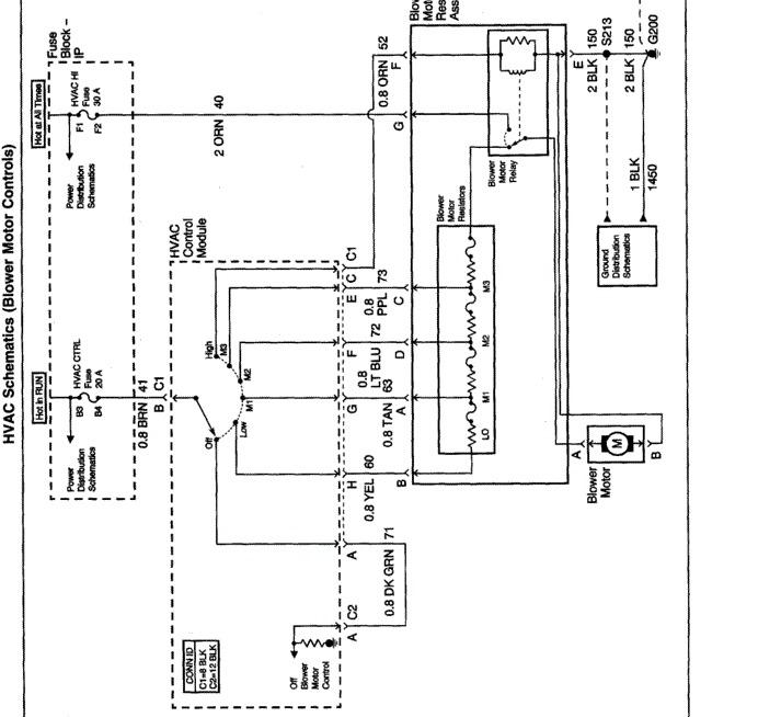 2002 pontiac grand prix hvac blower wiring  wiring diagrams