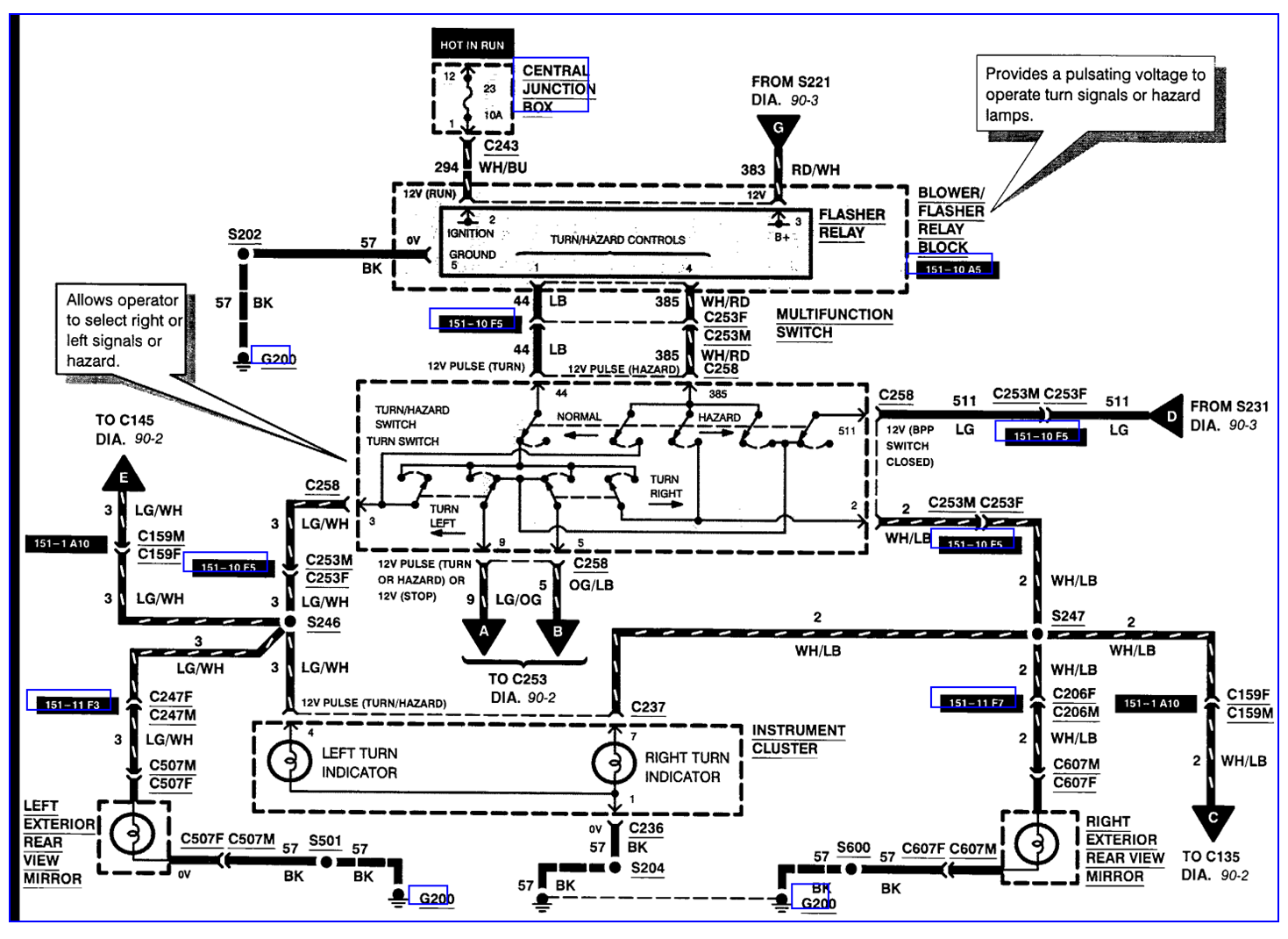 99 Ford F 350 Ignition Switch Wire Diagram 66 Gto Radio Wiring Diagram Begeboy Wiring Diagram Source