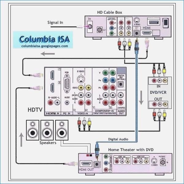 fy_3239] wiring a home entertainment center wiring diagram  sospe xolia hendil mohammedshrine librar wiring 101