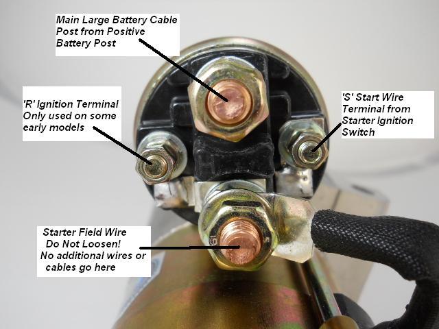 ZZ_0158] High Torque Mini Starter On Sbc High Torque Starter Wiring Diagram  Free DiagramDupl Ynthe Remca Tobiq Viewor Mohammedshrine Librar Wiring 101