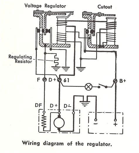 Wondrous Voltage Regulator Wiring Diagram For A Jeep Pdf Epub Library Wiring Cloud Onicaalyptbenolwigegmohammedshrineorg