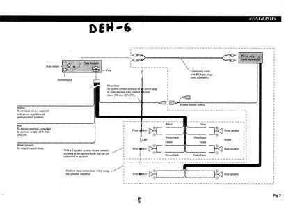 Fabulous Pioneer Deh P3600 Wiring Diagram Color Pdf Epub Library Wiring Cloud Itislusmarecoveryedborg