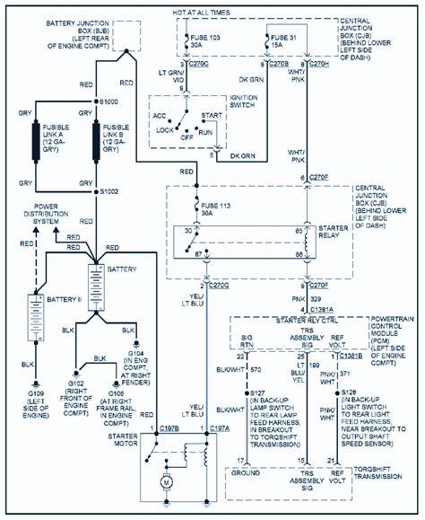 Prime Ford F 350 Wiring Diagram For 69 Pdf Epub Library Wiring Cloud Uslyletkolfr09Org