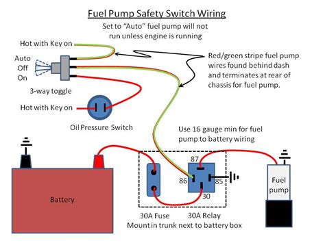 Peachy Electric Fuel Pump Switch Wiring Diagram Pdf Epub Library Wiring Cloud Licukaidewilluminateatxorg