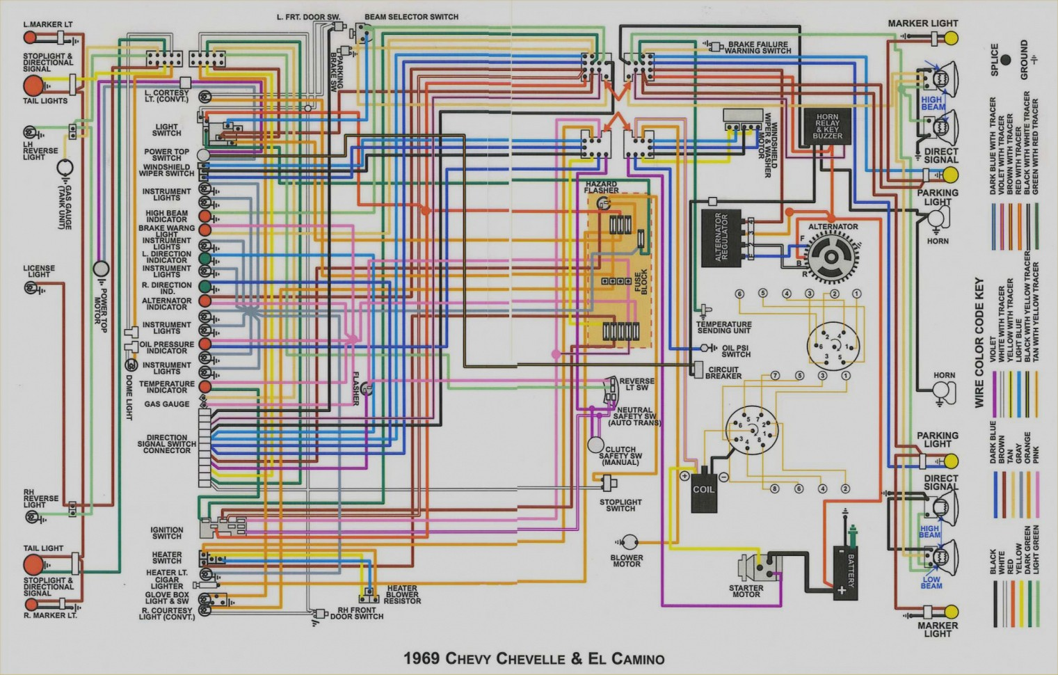 68 Chevy C10 Wiring Diagram - Trailer Plug Wiring Diagram 7 Way Flat for Wiring  Diagram SchematicsWiring Diagram Schematics