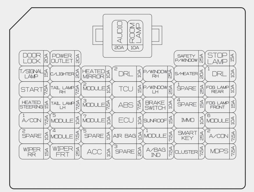 Groovy Kia Rio 2018 Fuse Box Diagram Auto Genius Wiring Cloud Intelaidewilluminateatxorg