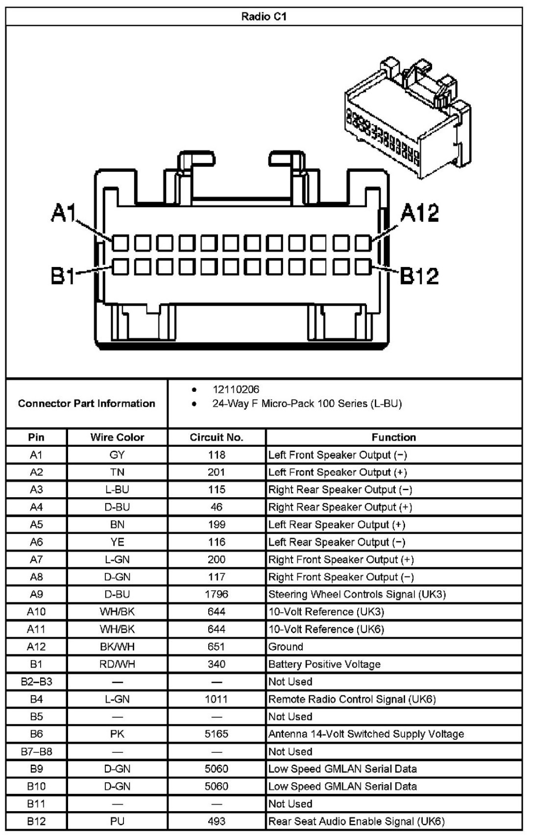 DIAGRAM] 2008 Silverado Bose Stereo Wiring Diagram FULL Version HD Quality Wiring  Diagram - FORDDIAGRAM.DSIMOLA.IT  Dsimola.it