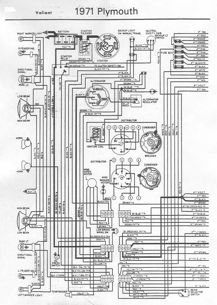 Tremendous 72 Dodge Lfc Wiring Basic Electronics Wiring Diagram Wiring Cloud Faunaidewilluminateatxorg