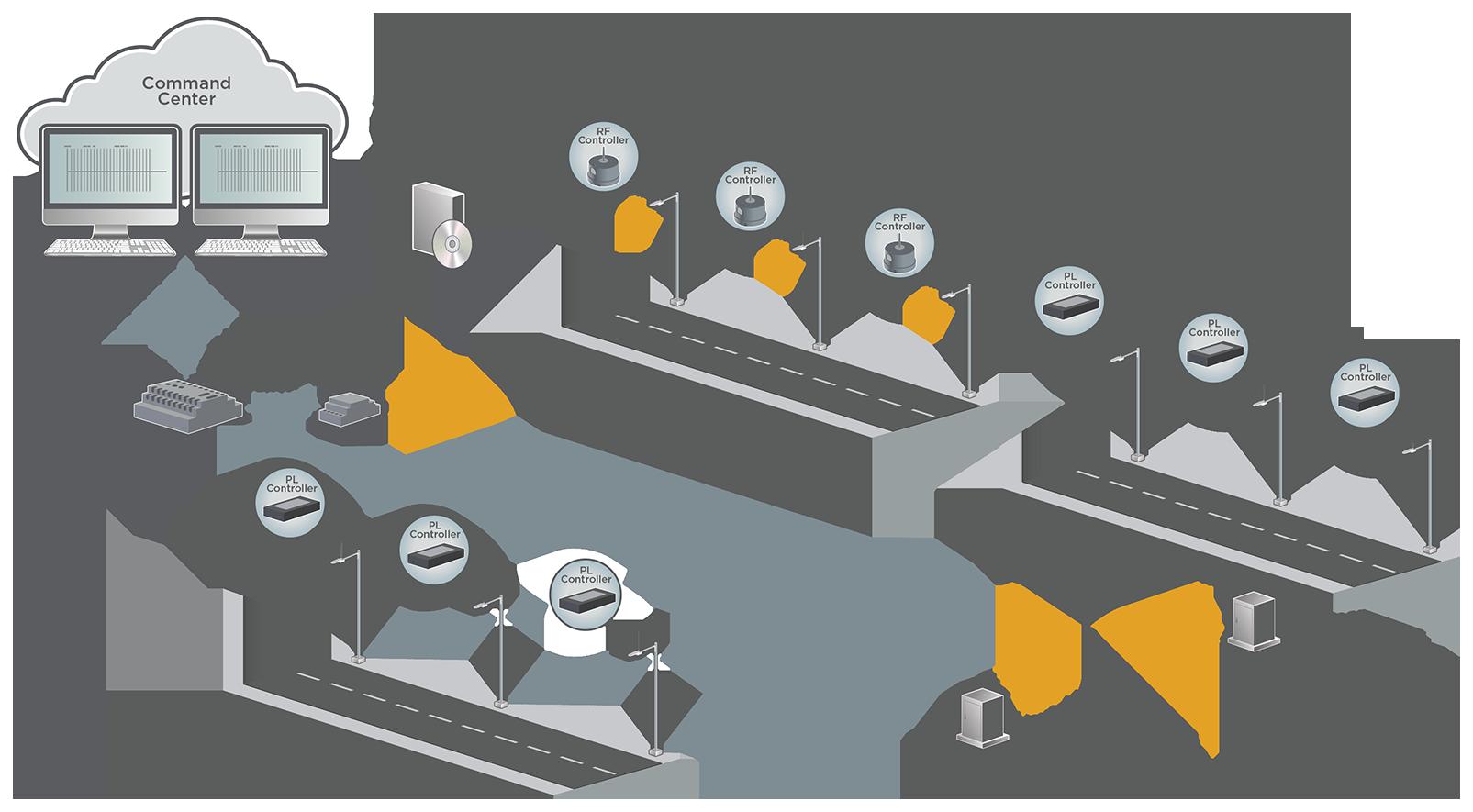 Outdoor Light Fixture Wiring Diagram