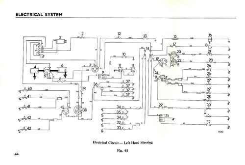 New 1971 Spitfire Wiring Diagram Gt6 Triumph 96 Cavalier Ignition Cylinder Wiring Diagram Tekonshaii Wiringdol Jeanjaures37 Fr
