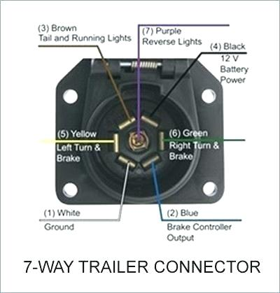 Ford F250 Wiring Diagram For Trailer Lights from static-assets.imageservice.cloud