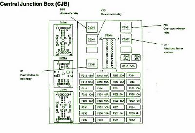 2006 Ford Taurus Wiring Diagram from static-assets.imageservice.cloud