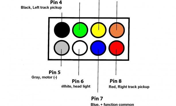 ne_1537] 8 pin trailer wire harness free diagram  props redne socad cajos inrebe proe numdin hete neph sarc bedr cette  mohammedshrine librar wiring 101