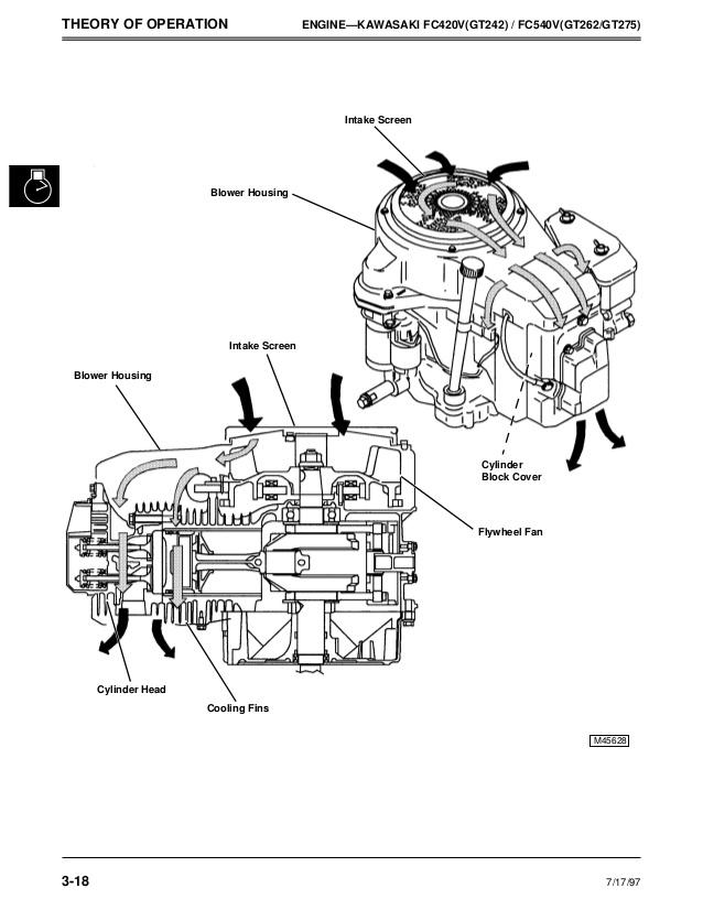 LE_7121] Gt262 Wiring Diagram Download Diagram | Gt242 Wiring Diagram |  | Ospor Nizat Knie Mohammedshrine Librar Wiring 101