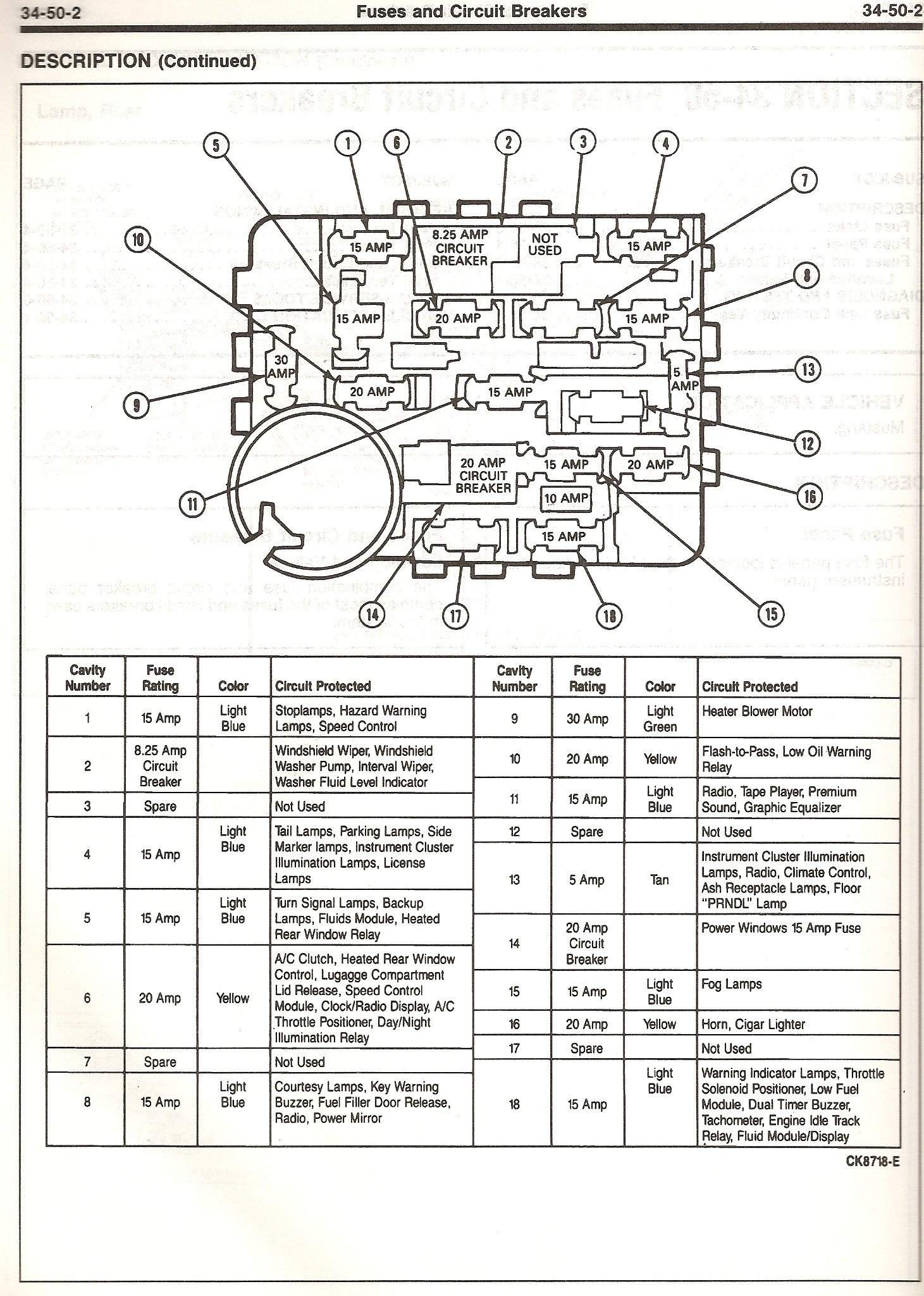 Outstanding I Need A Fuse Panel Diagram 99 04Gt Mustangforums Com Wiring Cloud Faunaidewilluminateatxorg