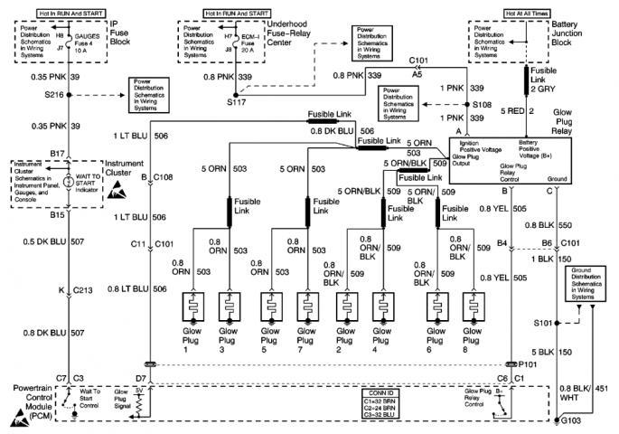 Astounding Diesel Glow Plug Wiring Diagram Wiring Diagram Wiring Cloud Icalpermsplehendilmohammedshrineorg