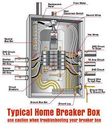 Strange Residential Circuit Breaker Panel Diagram How To Install A Circuit Wiring Cloud Animomajobocepmohammedshrineorg