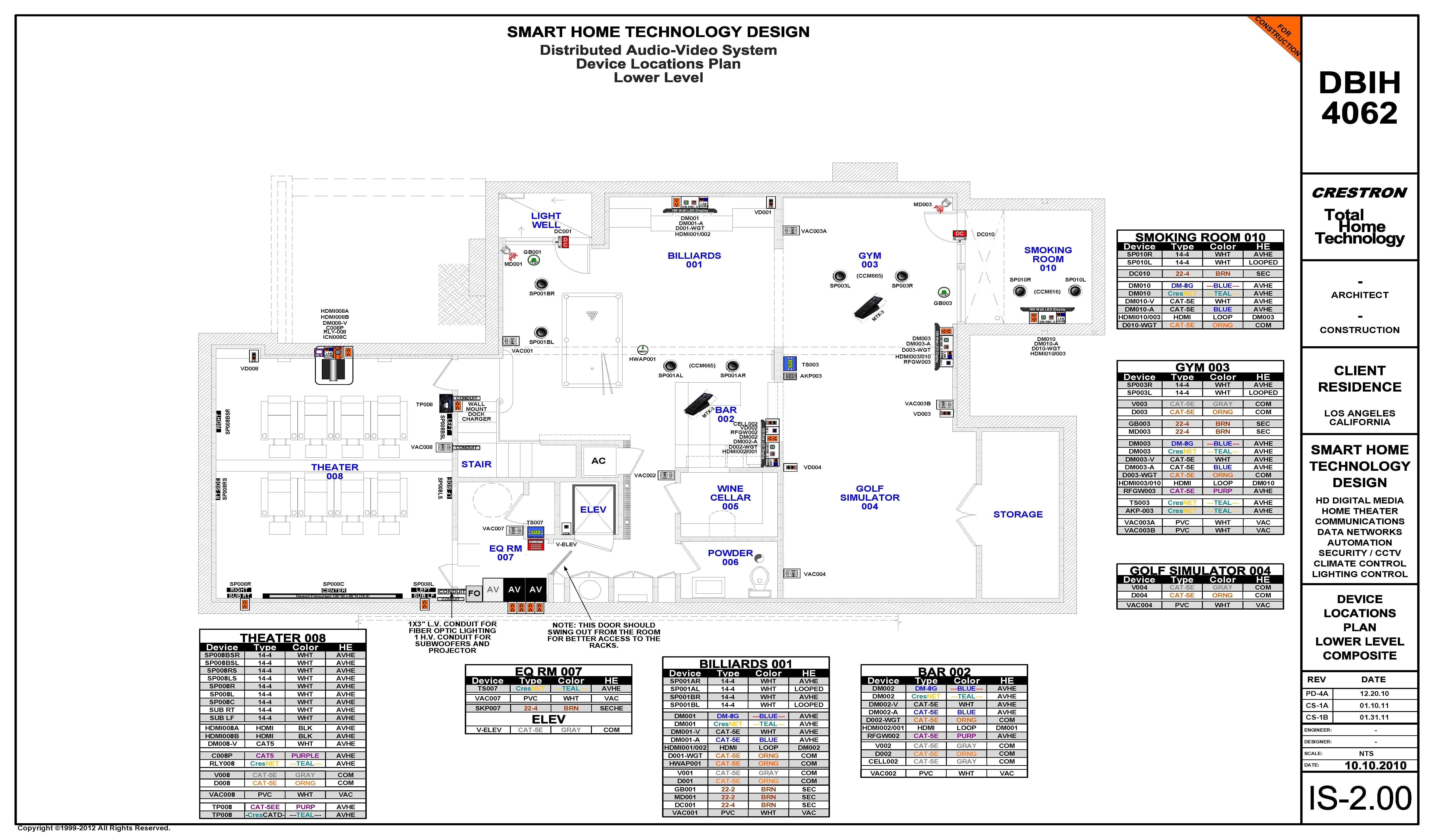 Admirable Wiring Diagram For A Smart House Wiring Diagram Data Wiring Cloud Ittabisraaidewilluminateatxorg