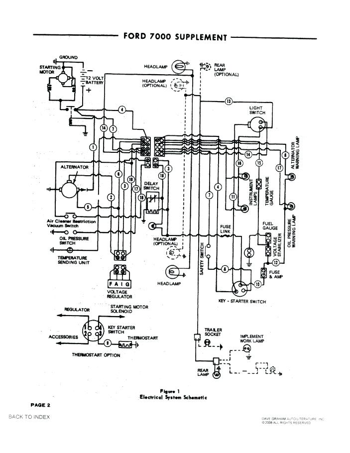 [ZSVE_7041]  Ford 3230 Tractor Wiring Diagram - Usb To Ps 2 Wiring Diagram for Wiring  Diagram Schematics | Ford Wiring Component Location Diagram |  | Wiring Diagram and Schematics