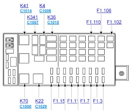 Ford Transit 85 T260 Fuse Box - Wiring Diagramslock.thin.lesvignoblesguimberteau.fr