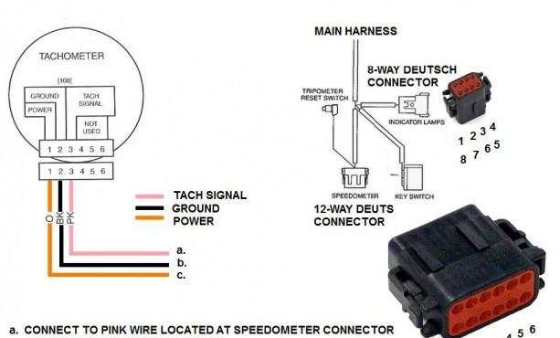 harley tach wiring - wiring diagram loan-data-a - loan-data-a.disnar.it  disnar.it