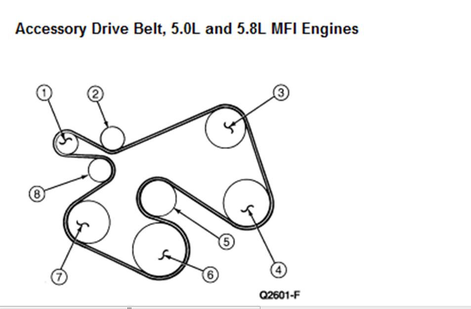 [DIAGRAM_1JK]  MD_9782] Ford E350 Econoline I Need The Serpentine Belt Routing Diagram  Download Diagram | Ford 5 8 Engine Drive Belt Diagram |  | Rect Seme Semec Viewor Mohammedshrine Librar Wiring 101