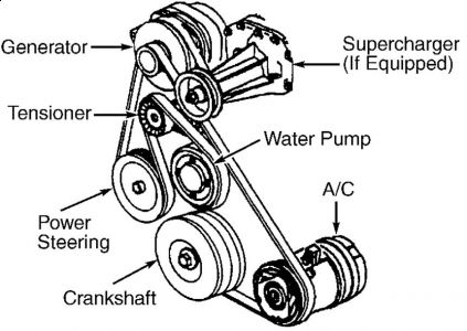 1997 buick lesabre 3 8l engine diagram 1999 buick regal engine diagram e1 wiring diagram  1999 buick regal engine diagram e1