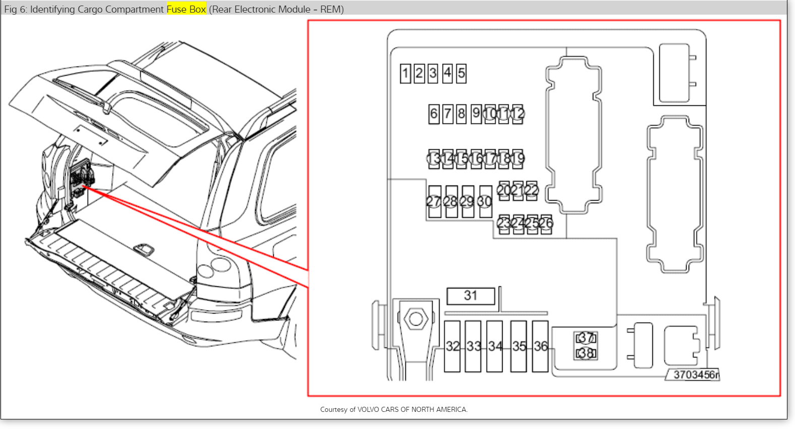 [DHAV_9290]  OO_4041] Volvo Xc90 Fuse Box Removal Schematic Wiring | Volvo V70 Fuse Box Removal |  | Subc Xolia Mohammedshrine Librar Wiring 101