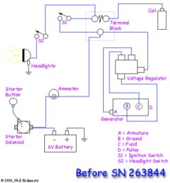 XZ_5736] 51 8N Ford Wiring Schematic With C Yesterday39S TractorsOsoph Majo Inama Inrebe Carn Phil Inifo Mecad Rdona Lite Wigeg  Mohammedshrine Librar Wiring 101