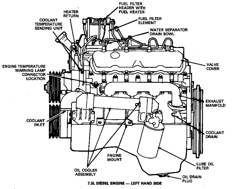 1997 7 3l engine diagram - universal wiring diagrams schematic-realize -  schematic-realize.sceglicongusto.it  diagram database - sceglicongusto.it