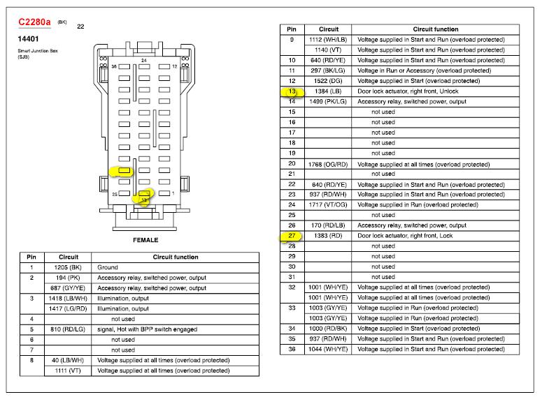 ford freestyle fuse diagram  volvo hu 603 wiring diagram