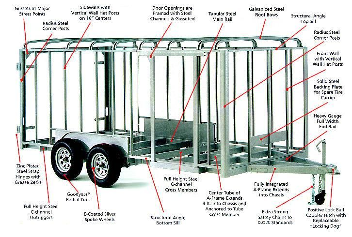 [DIAGRAM_38DE]  AO_6611] Trailer Wiring Diagram On Wells Cargo Tandem Trailer Wiring Diagram  In | Wells Cargo Wiring Diagrams |  | Sputa Synk Opein Mohammedshrine Librar Wiring 101