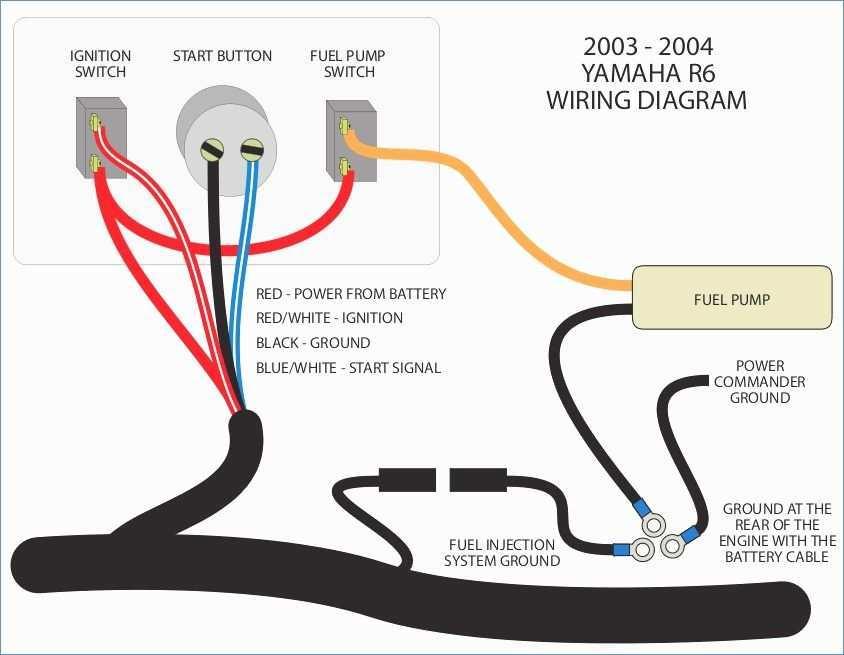 yamaha r6 key switch wiring diagram  wiring diagram wave