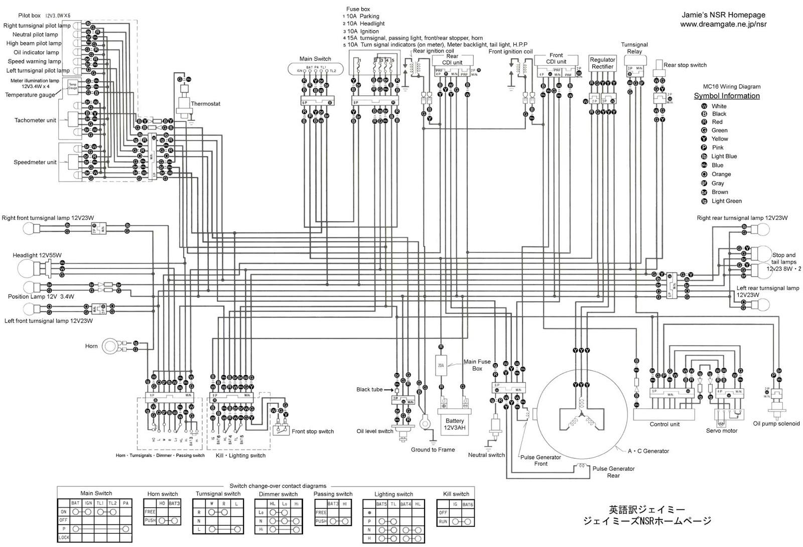 Wiring Diagram Honda Nsr 125 - Wiring Diagramspsicologoafaenza.it