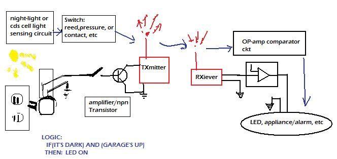 Mw 1028 Genie Garage Door Sensor Wiring Diagram Free Picture Wiring Diagram