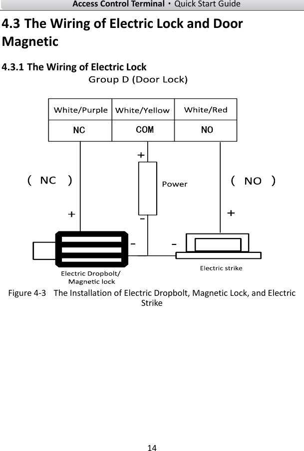Door Access Control Wiring Diagram from static-assets.imageservice.cloud
