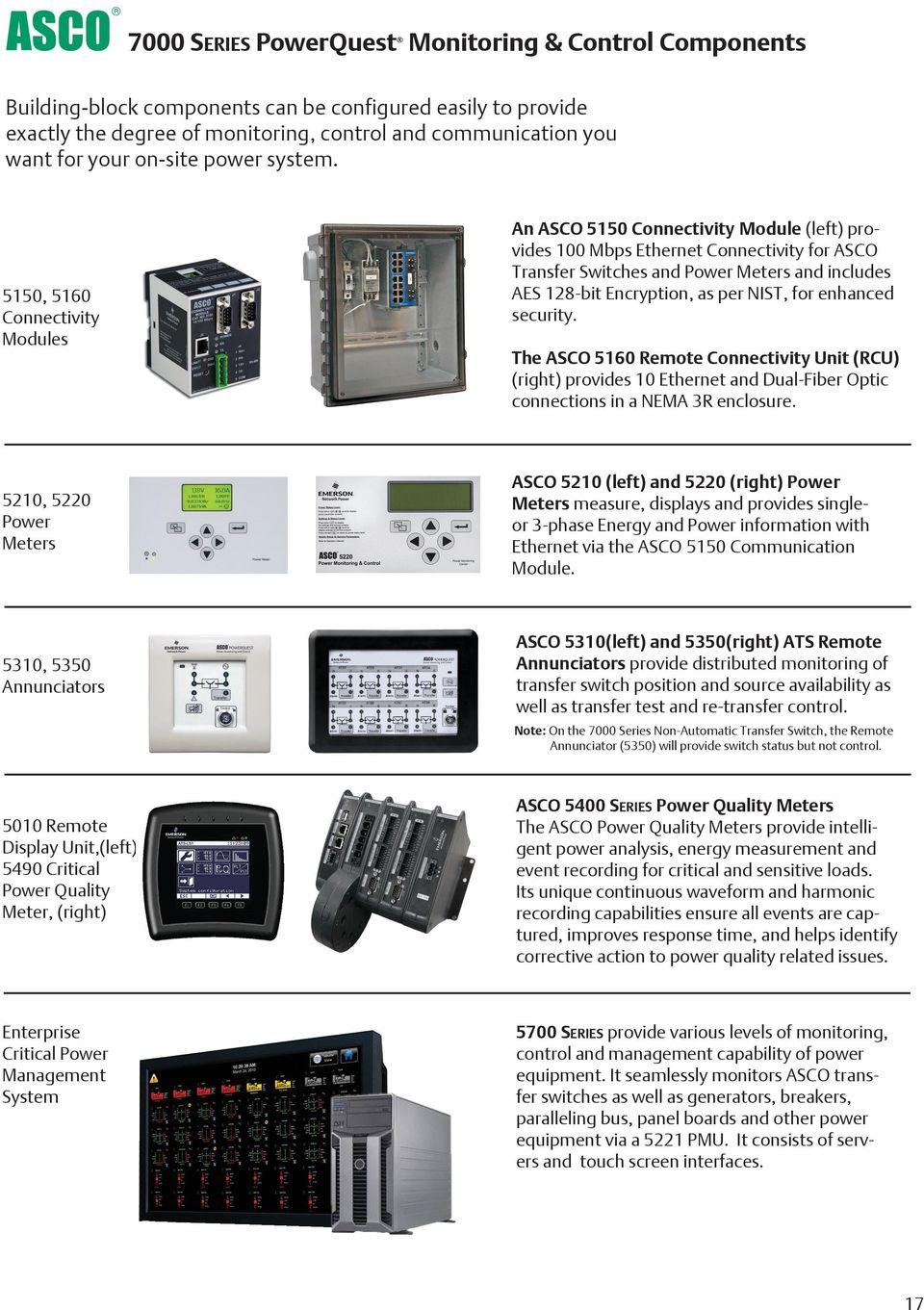 Amazing Asco 7000 Series Power Transfer Switches Pdf Wiring Cloud Ymoonsalvmohammedshrineorg