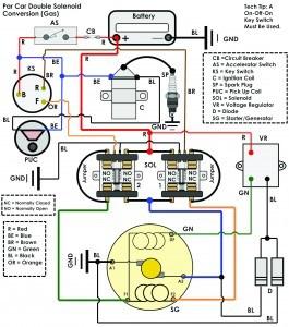 EG_8113] Yamaha G9 Golf Cart Wiring Diagram Gas Wiring Diagram For Yamaha  Wiring DiagramBocep Weveq Isra Mopar Gho Eatte Mepta Mohammedshrine Librar Wiring 101
