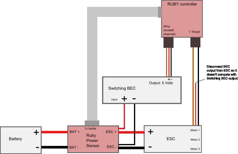 DM_2112] Wiring Also Wiring Esc Kiss Moreover Rc Esc Wiring Diagram As Well  Led Schematic WiringHroni Xempag Dext Skat Tron Sieg Hapolo Mohammedshrine Librar Wiring 101