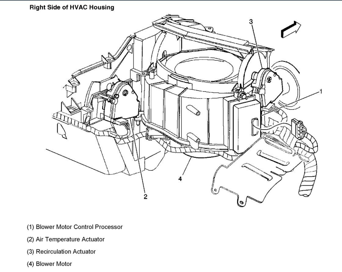 2003 Buick Lesabre Engine Diagram Vauxhall Zafira Water In Fuse Box Goldwings Tukune Jeanjaures37 Fr