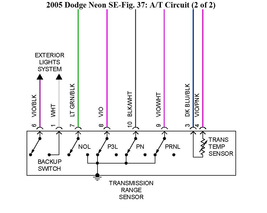 05 Dodge Neon Wiring Diagram 04 Dodge Ram Wiring Diagram Dodyjm Nescafe Jeanjaures37 Fr