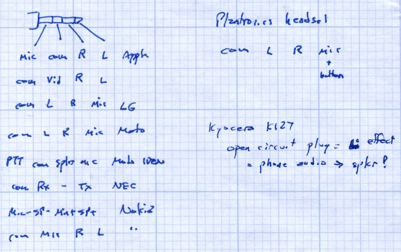 headphone with mic wiring diagram apple km 2914  diagram moreover iphone headset wiring diagram on iphone  moreover iphone headset wiring diagram