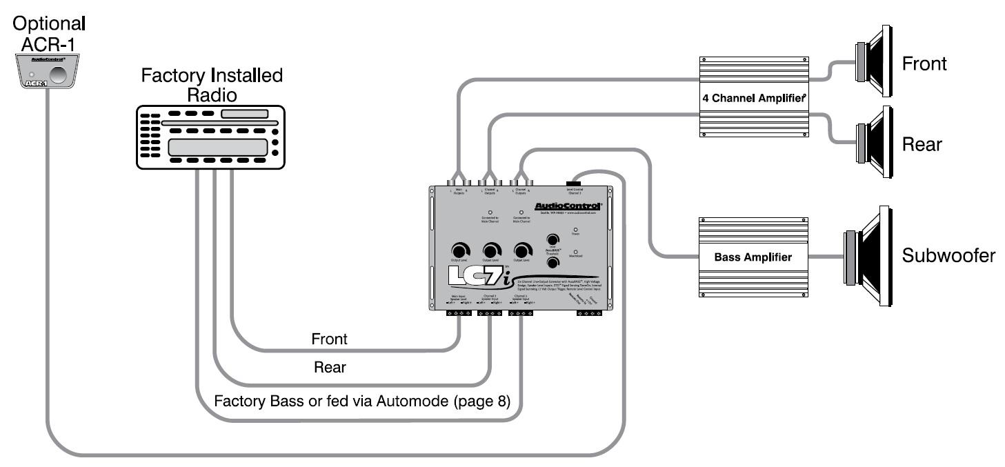 Marvelous Crossover Wiring Diagram Car Audio Bookingritzcarlton Info Wiring Cloud Counpengheilarigresichrocarnosporgarnagrebsunhorelemohammedshrineorg