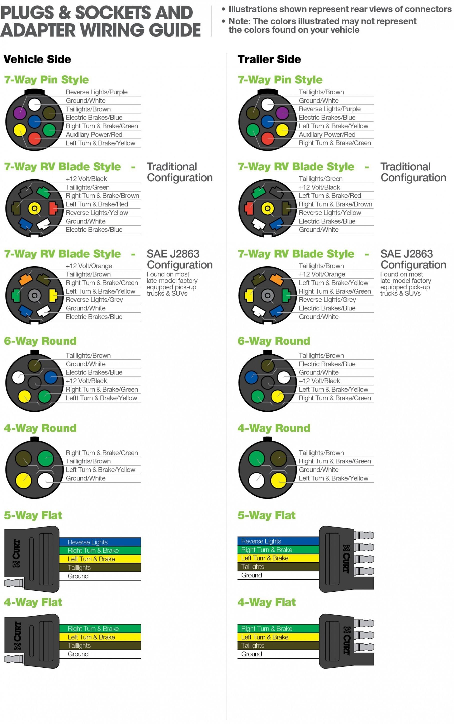 5 pin trailer wiring color diagram bn 1329  pin trailer plug wiring diagram on 5 wire trailer wiring  pin trailer plug wiring diagram on 5