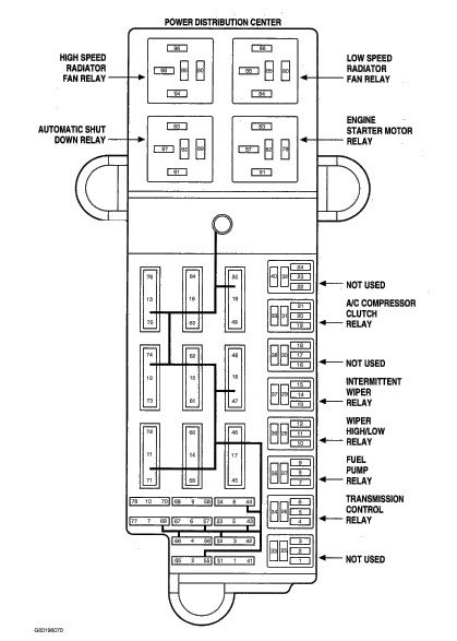 2005 Dodge Stratus Wiring Diagram from static-assets.imageservice.cloud